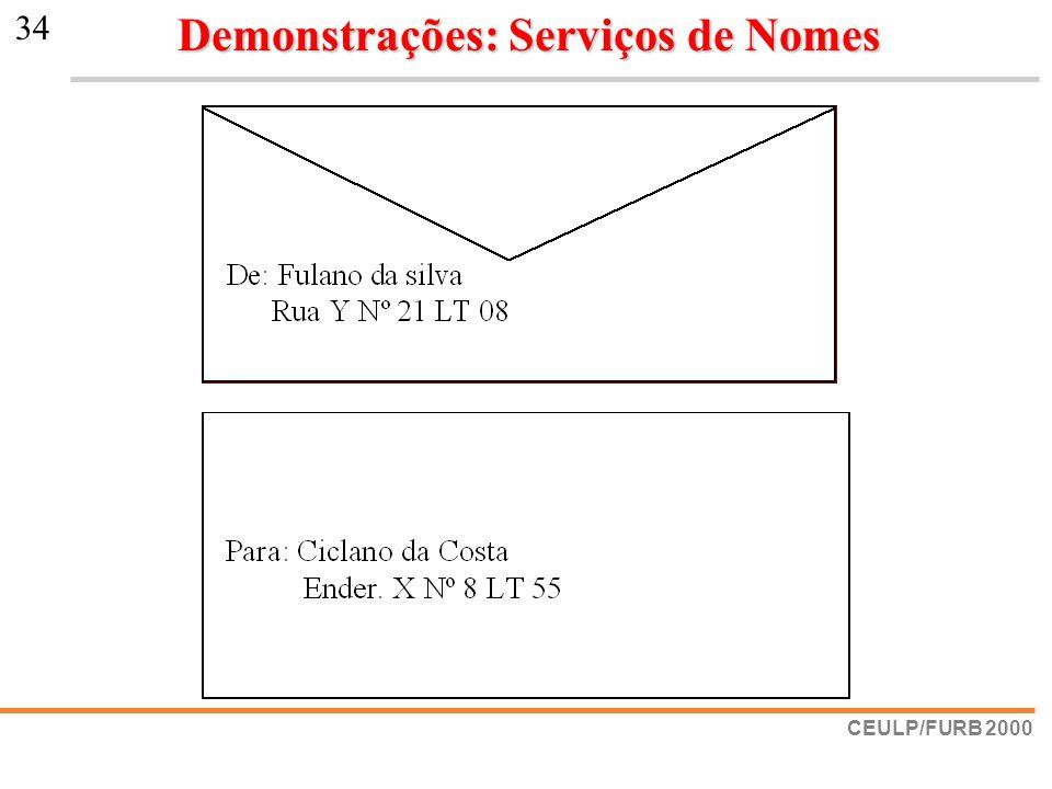 CEULP/FURB 2000 34 Demonstrações: Serviços de Nomes