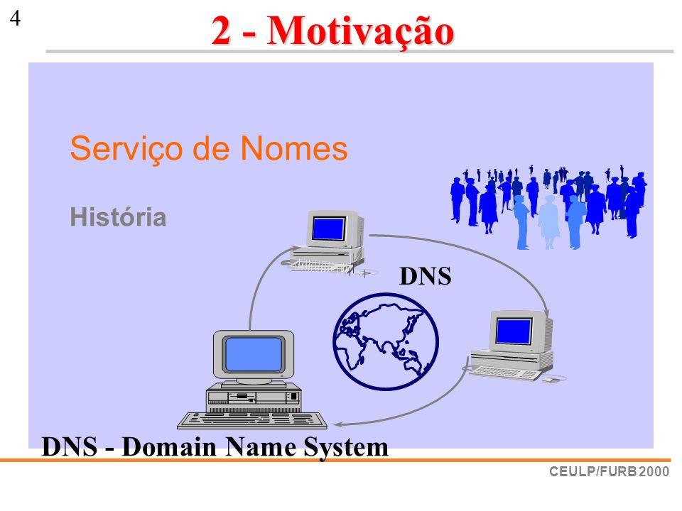 CEULP/FURB 2000 4 Serviço de Nomes História 2 - Motivação DNS DNS - Domain Name System