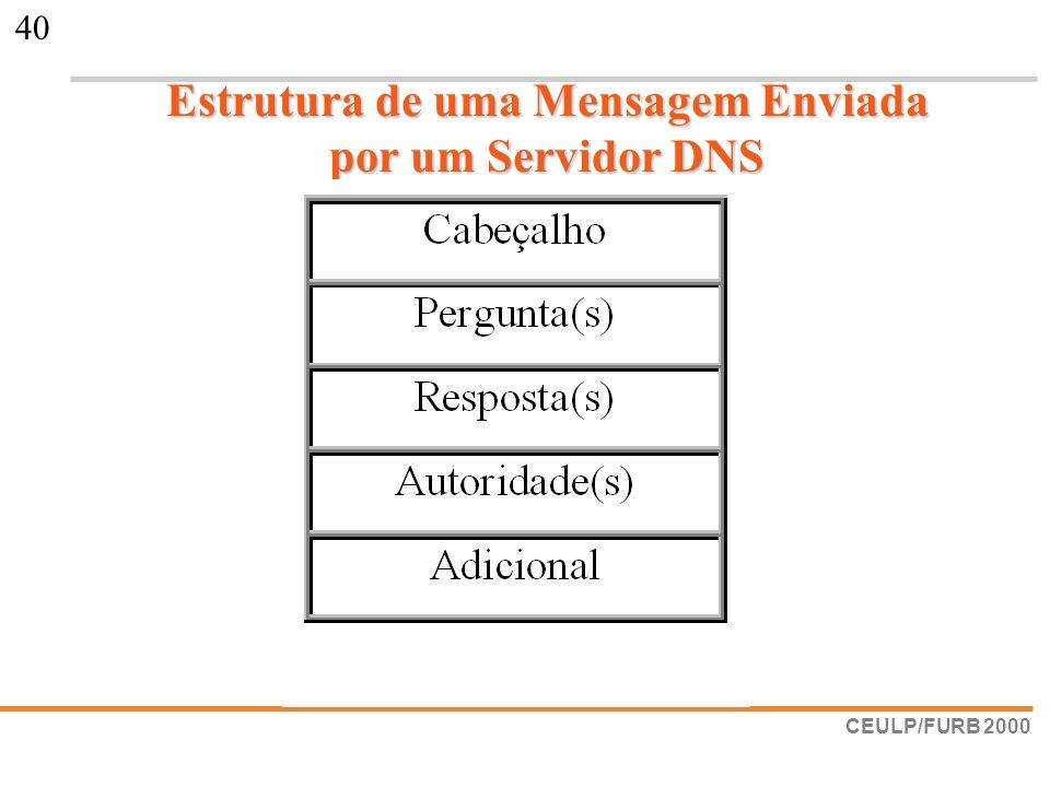 CEULP/FURB 2000 40 Estrutura de uma Mensagem Enviada por um Servidor DNS