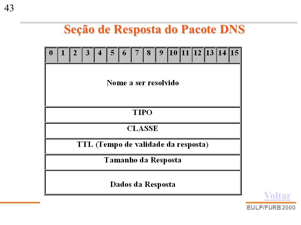 CEULP/FURB 2000 43 Seção de Resposta do Pacote DNS Voltar