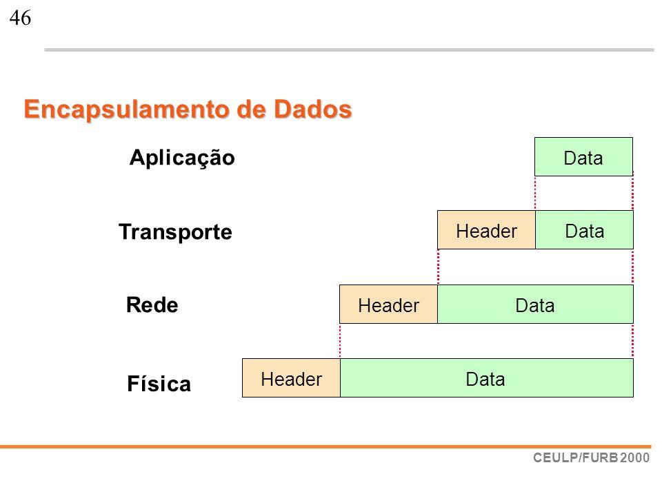 CEULP/FURB 2000 46 Data Aplicação Transporte Rede Física DataHeader DataHeader DataHeader Encapsulamento de Dados