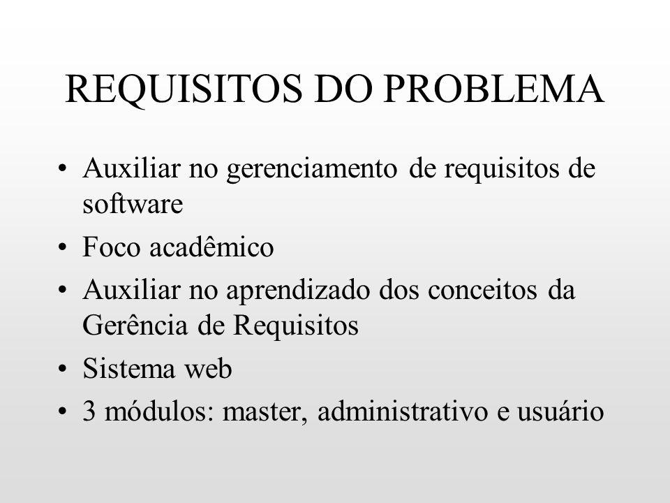 REQUISITOS DO PROBLEMA Auxiliar no gerenciamento de requisitos de software Foco acadêmico Auxiliar no aprendizado dos conceitos da Gerência de Requisi