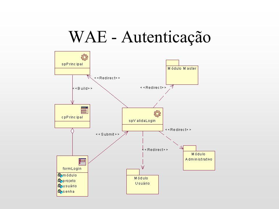 WAE - Autenticação
