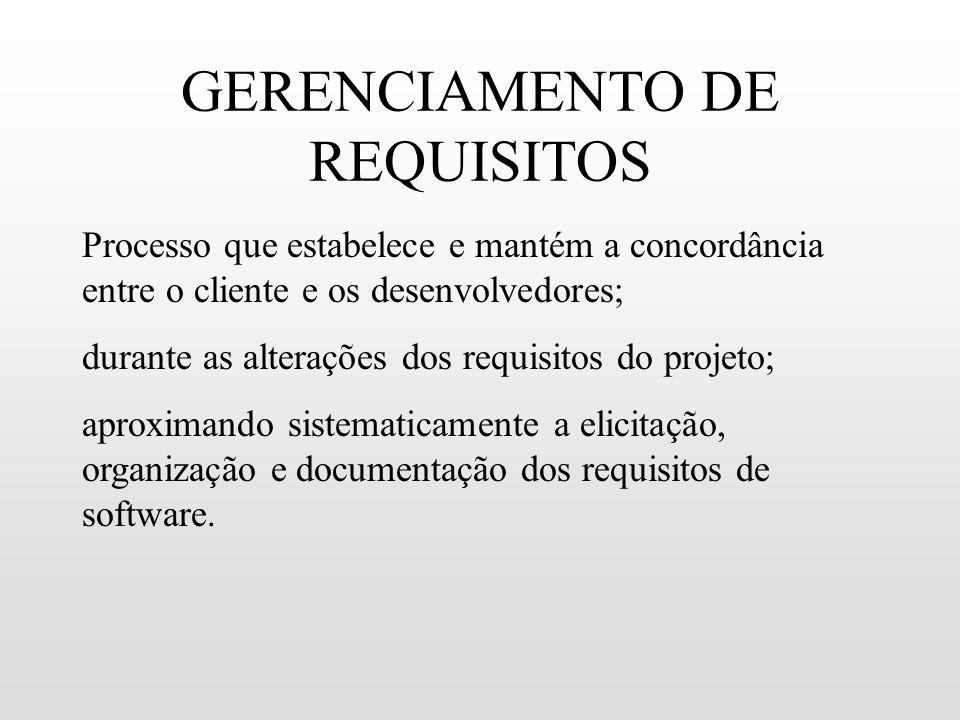 GERENCIAMENTO DE REQUISITOS Processo que estabelece e mantém a concordância entre o cliente e os desenvolvedores; durante as alterações dos requisitos