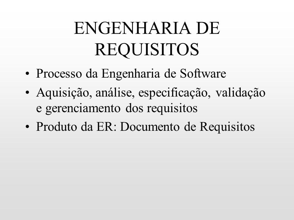 ENGENHARIA DE REQUISITOS Processo da Engenharia de Software Aquisição, análise, especificação, validação e gerenciamento dos requisitos Produto da ER: