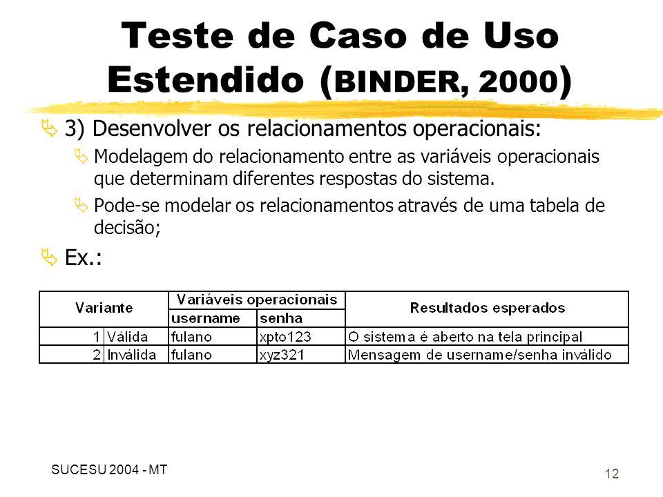 13 Teste de Caso de Uso Estendido ( BINDER, 2000 ) 4) Desenvolver casos de teste: Escrever os casos de teste com base no relacionamento entre as variáveis operacionais; Os resultados esperados podem ser desenvolvidos pela observação dos valores de entrada.