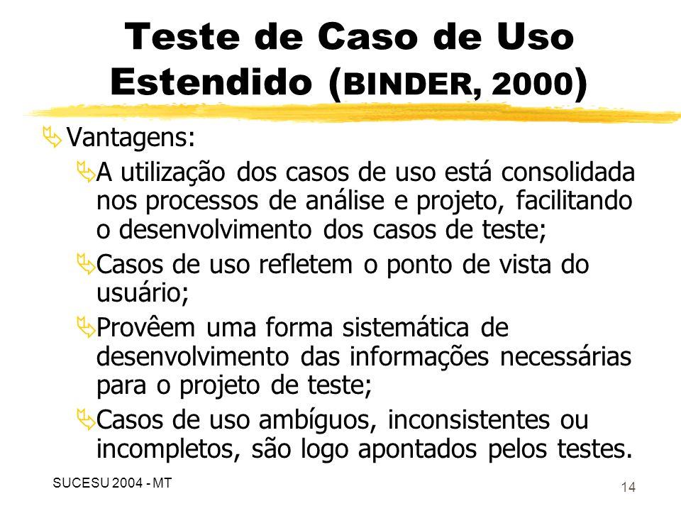 15 Tem por objetivo descrever os documentos necessários para apoiar a atividade de teste de software; Os documentos descritos neste padrão abrangem o planejamento, especificação e a geração de relatórios de testes; IEEE 829 – Padrão para Documentação do Teste de Software SUCESU 2004 - MT