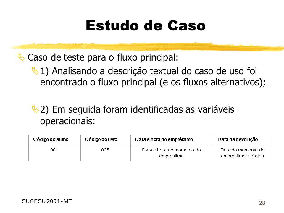 29 Passos: 3) Desenvolvimento dos casos de teste, incluindo os procedimentos para execução.