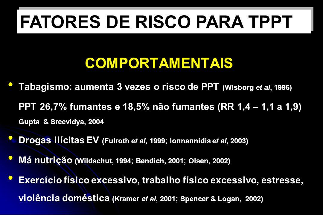 COMPORTAMENTAIS Tabagismo: aumenta 3 vezes o risco de PPT (Wisborg et al, 1996) PPT 26,7% fumantes e 18,5% não fumantes (RR 1,4 – 1,1 a 1,9) Gupta & S