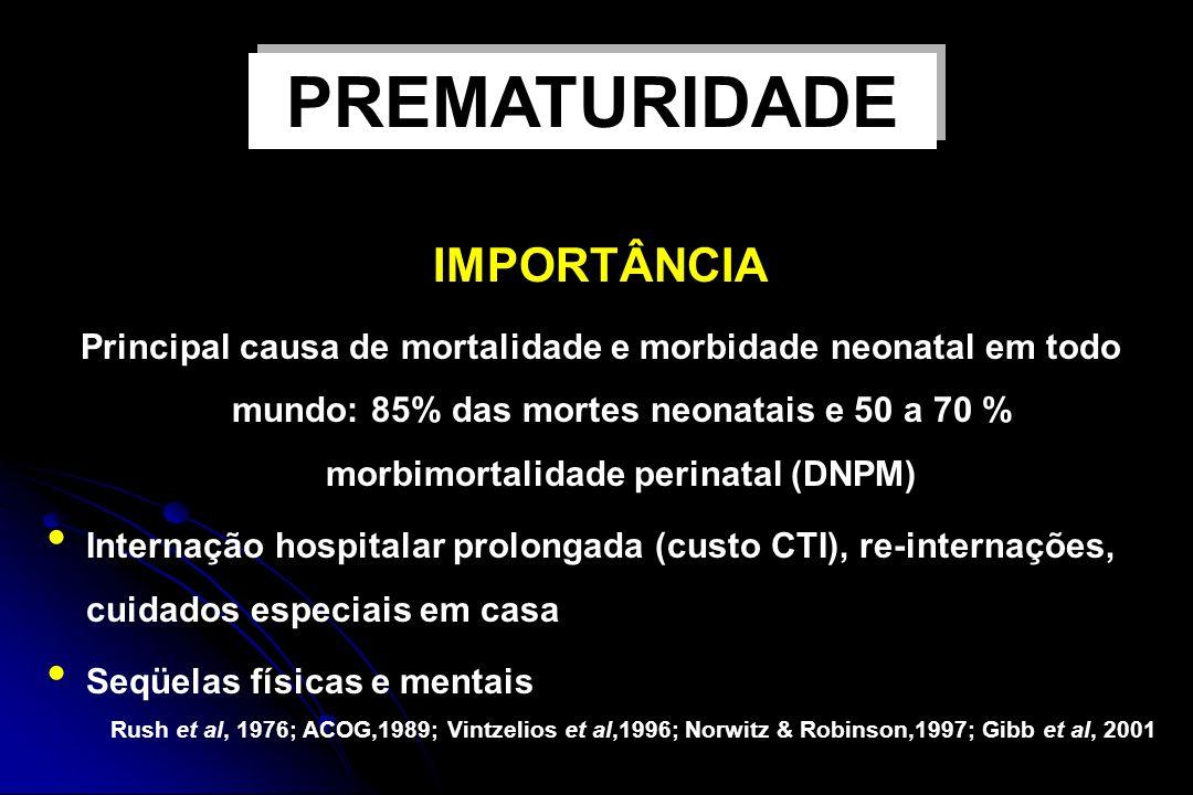 8% PPT: 75% de todos óbitos perinatais RN PT: risco 40 vezes maior de morrer no período neonatal ACOG,1989 Brasil: 7% PPT foram responsáveis por 76,9% das mortes neonatais Brenelli,1989 REPERCUSSÕES DA PREMATURIDADE