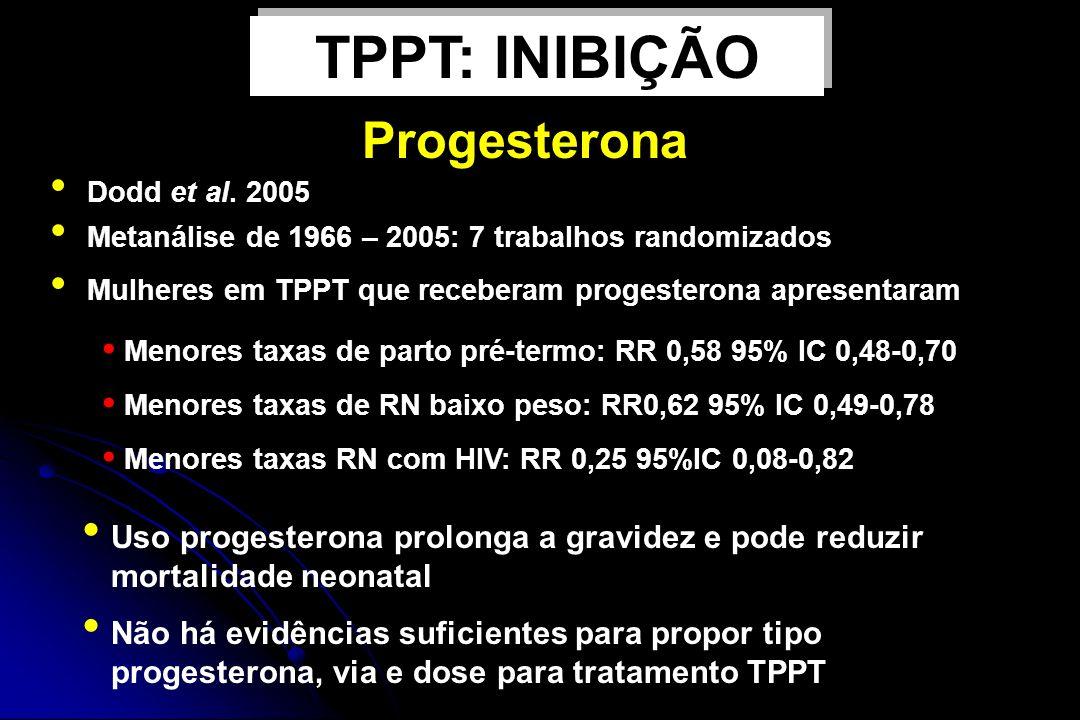 Progesterona Dodd et al. 2005 Metanálise de 1966 – 2005: 7 trabalhos randomizados Mulheres em TPPT que receberam progesterona apresentaram Menores tax