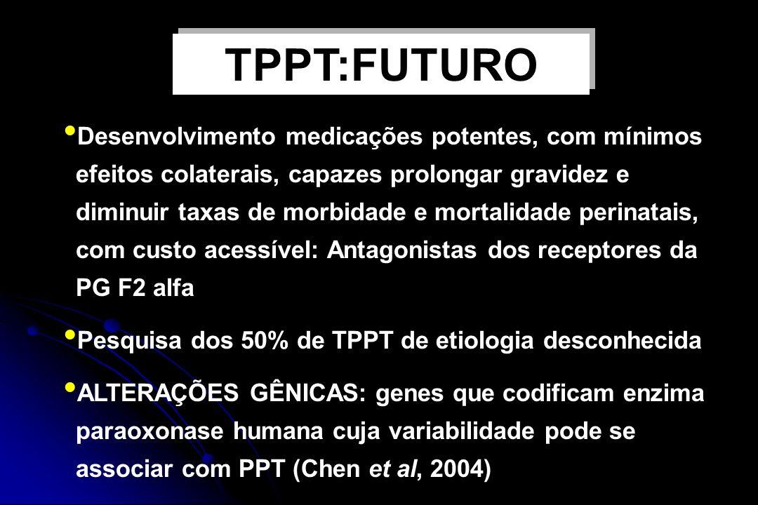 TPPT:FUTURO Desenvolvimento medicações potentes, com mínimos efeitos colaterais, capazes prolongar gravidez e diminuir taxas de morbidade e mortalidad