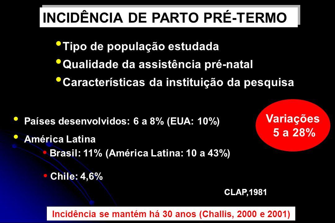 MULTIFATORIAL: complexa e pobremente entendida Idiopática: 50% casos não se sabe causa (ou não é possível atuar sobre ela) Challis,2001 Aumento da contratilidade (30%): RUPREMA, gemelar, infecções Iatrogênica (20%) Justificada: PPT terapêutico Não justificada Chamberlain,1984; Norwitz & Robinson, 2001 EPIDEMIOLOGIA DO TPPT