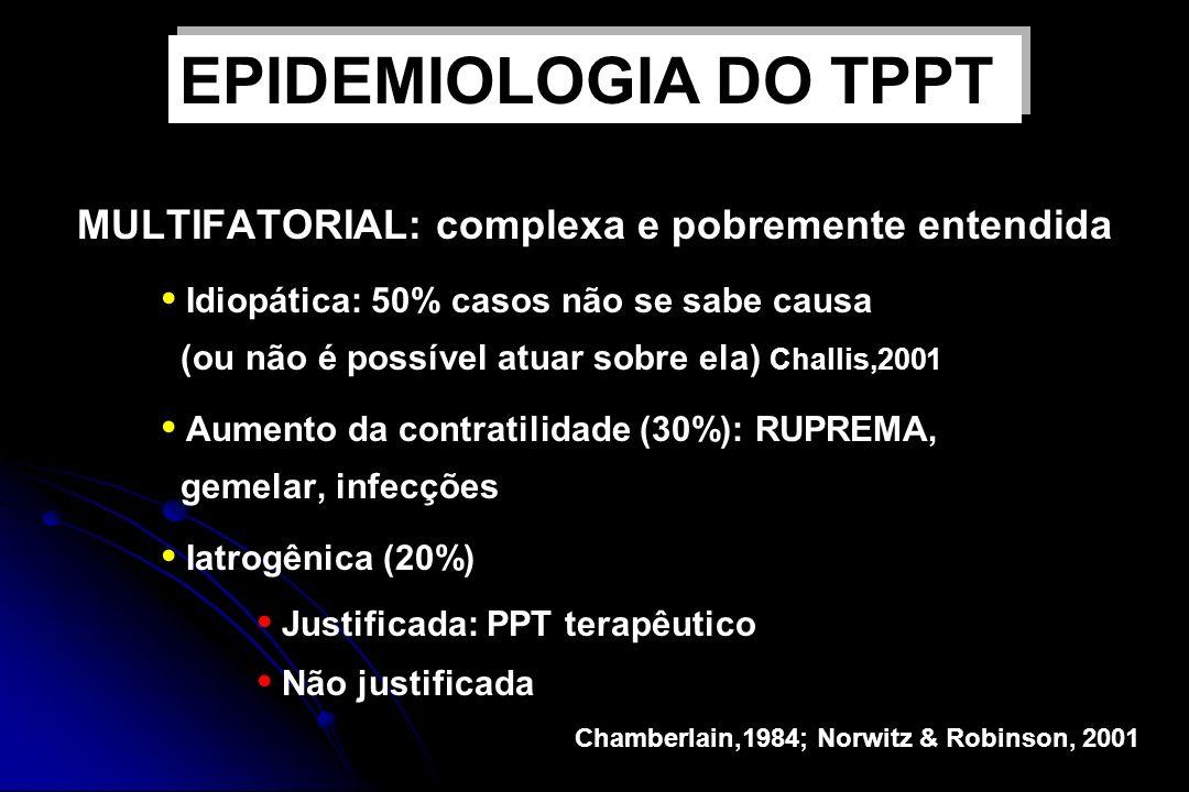 MULTIFATORIAL: complexa e pobremente entendida Idiopática: 50% casos não se sabe causa (ou não é possível atuar sobre ela) Challis,2001 Aumento da con
