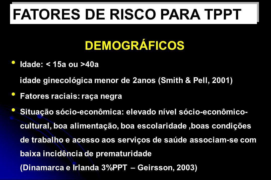 COMPORTAMENTAIS Tabagismo: aumenta 3 vezes o risco de PPT (Wisborg et al, 1996) PPT 26,7% fumantes e 18,5% não fumantes (RR 1,4 – 1,1 a 1,9) Gupta & Sreevidya, 2004 Drogas ilícitas EV (Fulroth et al, 1999; Ionnannidis et al, 2003) Má nutrição (Wildschut, 1994; Bendich, 2001; Olsen, 2002) Exercício físico excessivo, trabalho físico excessivo, estresse, violência doméstica (Kramer et al, 2001; Spencer & Logan, 2002) FATORES DE RISCO PARA TPPT