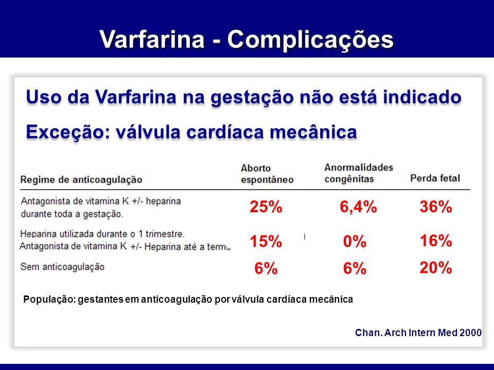 Varfarina - Complicações Chan. Arch Intern Med 2000 População: gestantes em anticoagulação por válvula cardíaca mecânica 25% 15% 6% 6,4% 0% 6% 36% 16%