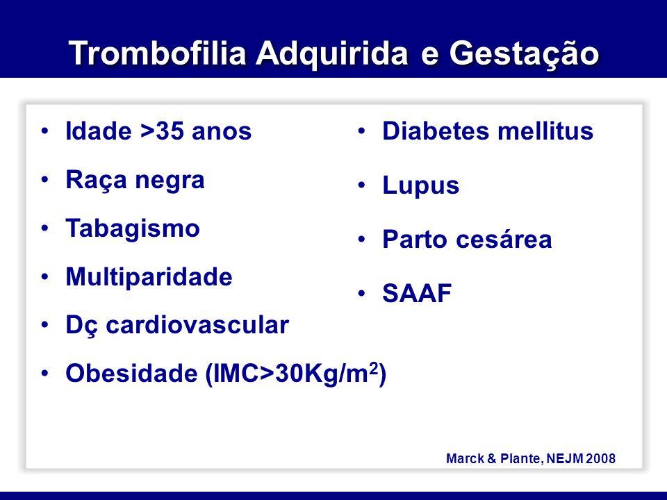 Marck & Plante, NEJM 2008 Trombofilia Adquirida e Gestação Idade >35 anos Raça negra Tabagismo Multiparidade Dç cardiovascular Obesidade (IMC>30Kg/m 2