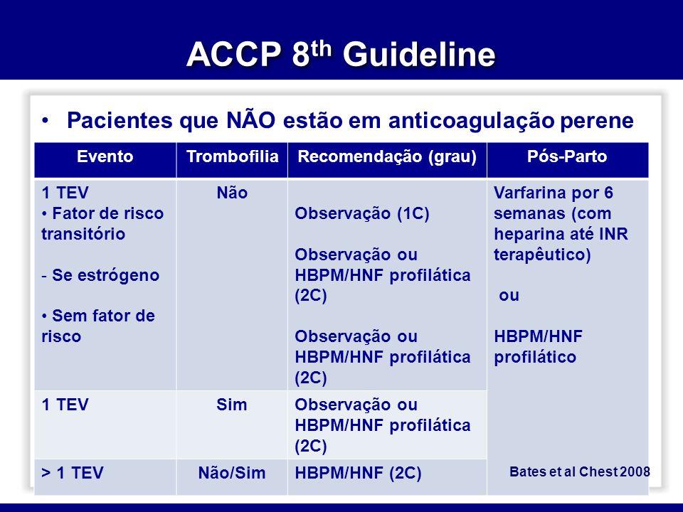 Pacientes que NÃO estão em anticoagulação perene EventoTrombofiliaRecomendação (grau)Pós-Parto 1 TEV Fator de risco transitório - Se estrógeno Sem fat