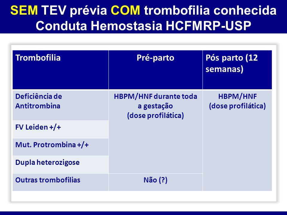 SEM TEV prévia COM trombofilia conhecida Conduta Hemostasia HCFMRP-USP TrombofiliaPré-partoPós parto (12 semanas) Deficiência de Antitrombina HBPM/HNF