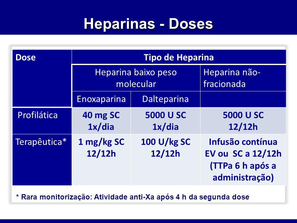 Heparinas - Doses DoseTipo de Heparina Heparina baixo peso molecular Heparina não- fracionada EnoxaparinaDalteparina Profilática40 mg SC 1x/dia 5000 U
