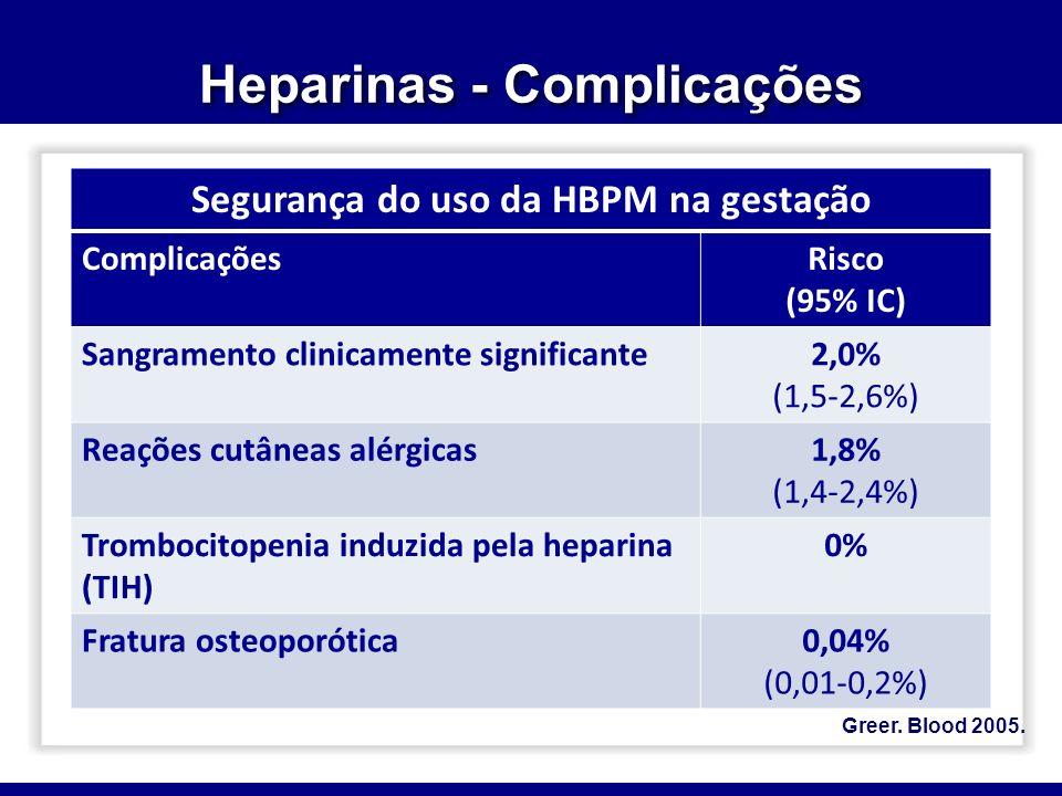 Heparinas - Complicações Segurança do uso da HBPM na gestação ComplicaçõesRisco (95% IC) Sangramento clinicamente significante2,0% (1,5-2,6%) Reações