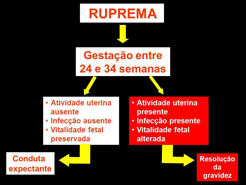 Indicações Trabalho de parto Diagnóstico corioamnionite SFA DPPNI Interrupção da gravidez CONDUTA OBSTÉTRICA ATIVA NA RUPREMA ENTRE 24 E 34 SEMANAS