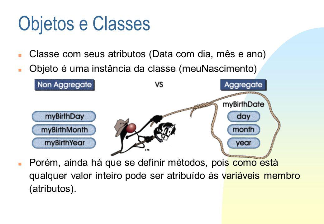 Objetos e Classes Classe com seus atributos (Data com dia, mês e ano) Objeto é uma instância da classe (meuNascimento) Porém, ainda há que se definir