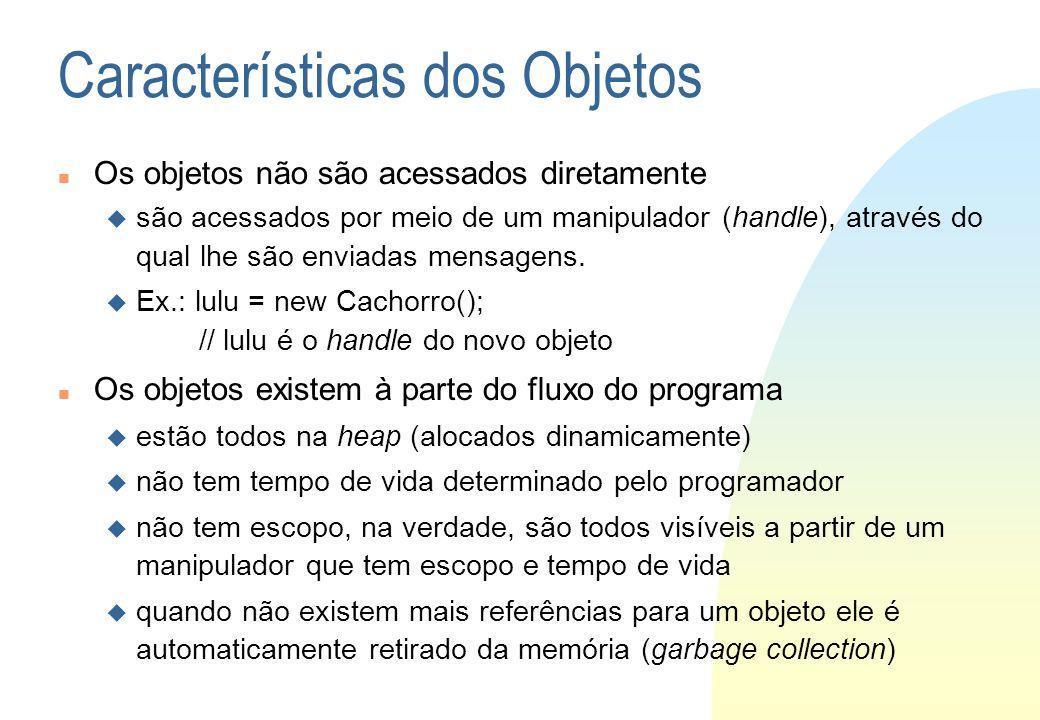 Características dos Objetos Os objetos não são acessados diretamente são acessados por meio de um manipulador (handle), através do qual lhe são enviad