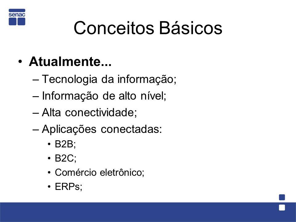 Conceitos Básicos Atualmente... –Tecnologia da informação; –Informação de alto nível; –Alta conectividade; –Aplicações conectadas: B2B; B2C; Comércio