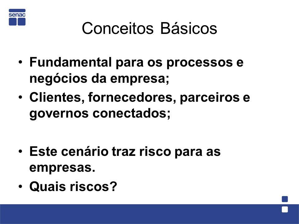 Conceitos Básicos Autorização: –Concessão de permissão; –Acesso a informações ou aplicações; –Em um processo de troca de informações; –Depende da identificação e autenticação;