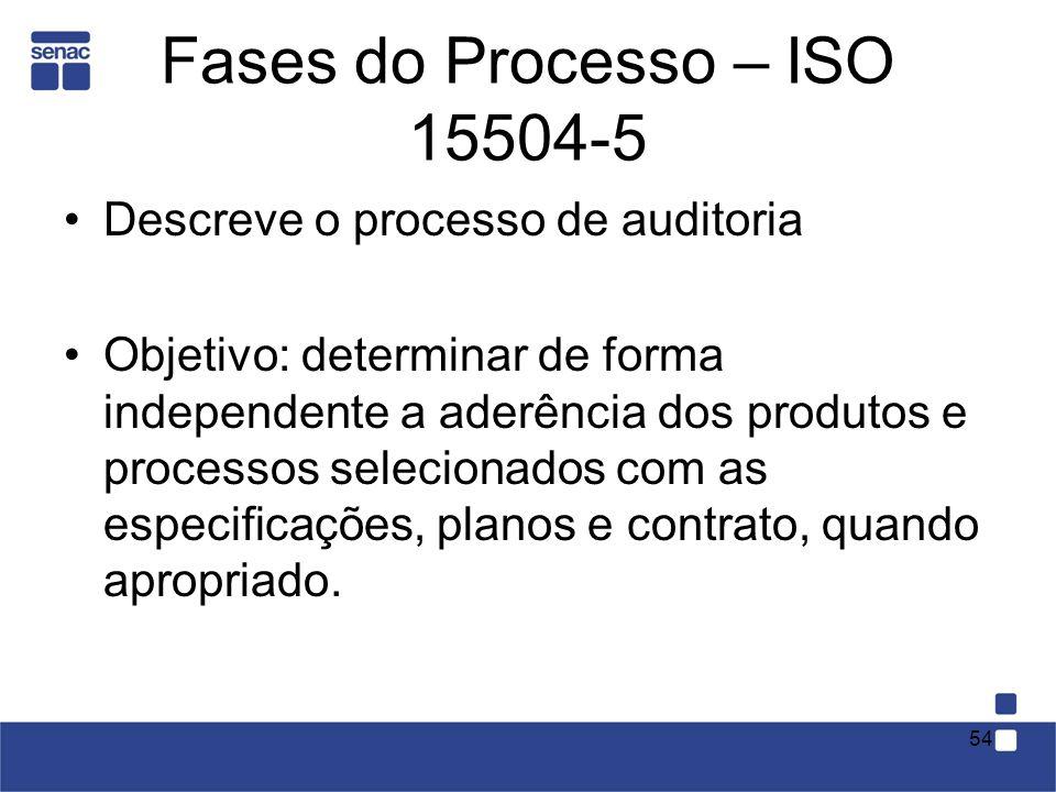 Fases do Processo – ISO 15504-5 Descreve o processo de auditoria Objetivo: determinar de forma independente a aderência dos produtos e processos selec