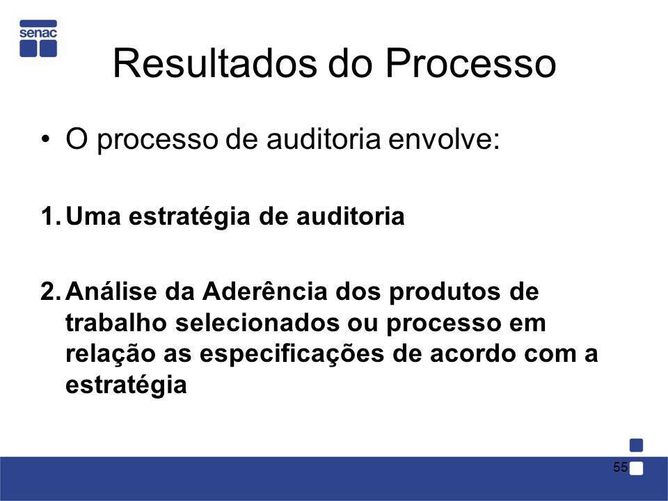 Resultados do Processo O processo de auditoria envolve: 1.Uma estratégia de auditoria 2.Análise da Aderência dos produtos de trabalho selecionados ou