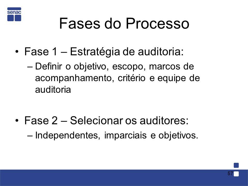 Fases do Processo Fase 1 – Estratégia de auditoria: –Definir o objetivo, escopo, marcos de acompanhamento, critério e equipe de auditoria Fase 2 – Sel