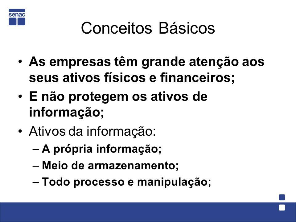 Fases do Processo Fase 1 – Estratégia de auditoria: –Definir o objetivo, escopo, marcos de acompanhamento, critério e equipe de auditoria Fase 2 – Selecionar os auditores: –Independentes, imparciais e objetivos.