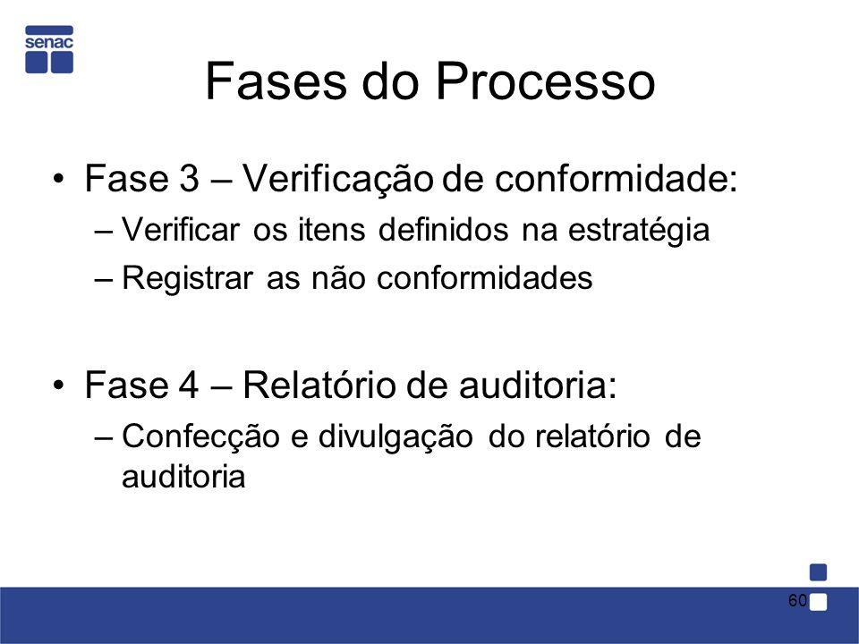 Fases do Processo Fase 3 – Verificação de conformidade: –Verificar os itens definidos na estratégia –Registrar as não conformidades Fase 4 – Relatório