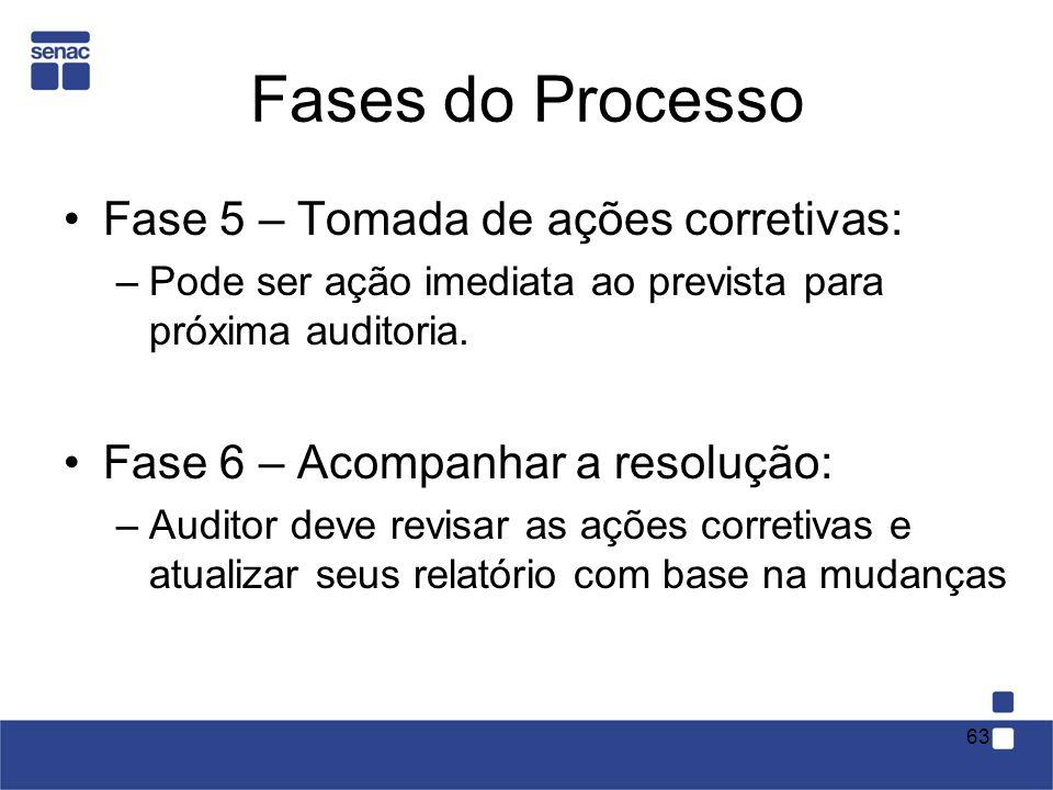 Fases do Processo Fase 5 – Tomada de ações corretivas: –Pode ser ação imediata ao prevista para próxima auditoria. Fase 6 – Acompanhar a resolução: –A