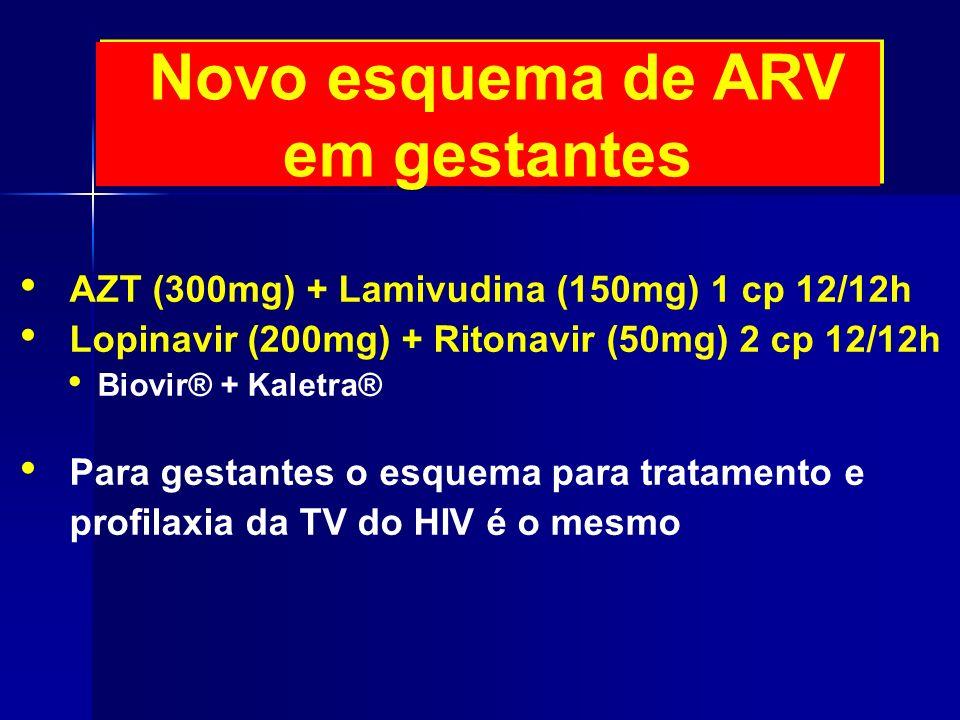 AZT (300mg) + Lamivudina (150mg) 1 cp 12/12h Lopinavir (200mg) + Ritonavir (50mg) 2 cp 12/12h Biovir® + Kaletra® Para gestantes o esquema para tratame