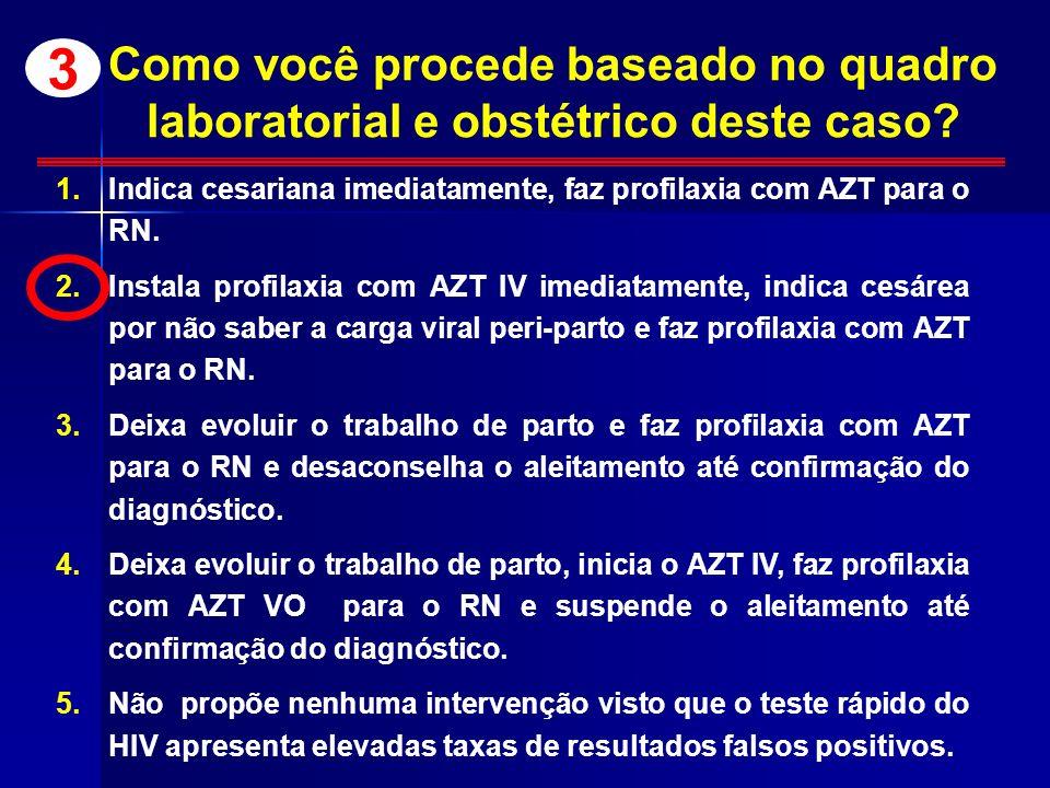 Como você procede baseado no quadro laboratorial e obstétrico deste caso? 1.Indica cesariana imediatamente, faz profilaxia com AZT para o RN. 2.Instal