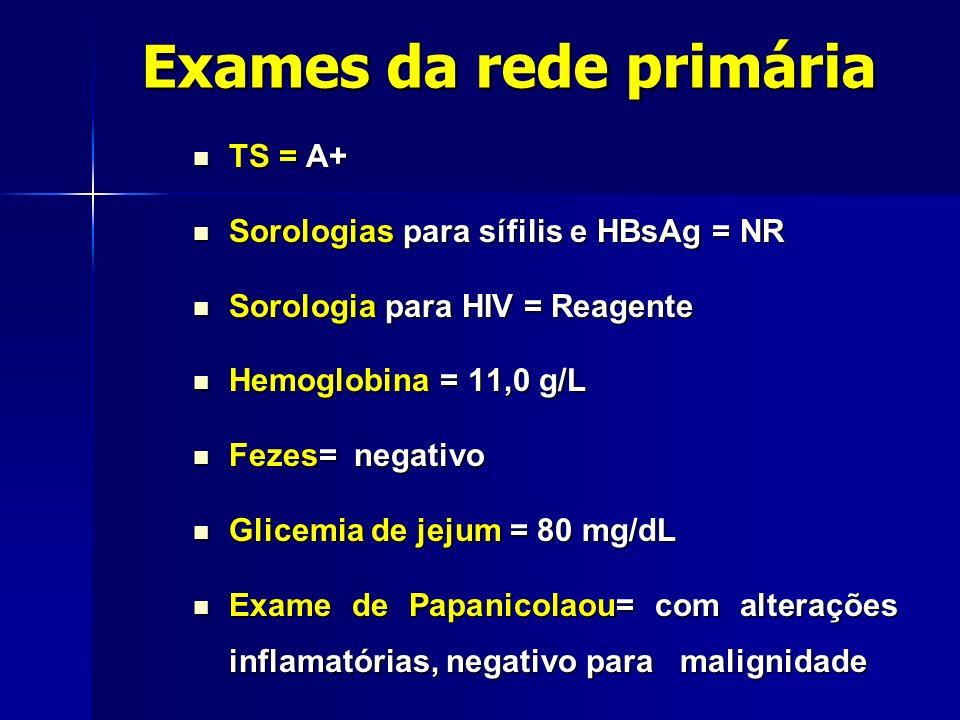 TS = A+ TS = A+ Sorologias para sífilis e HBsAg = NR Sorologias para sífilis e HBsAg = NR Sorologia para HIV = Reagente Sorologia para HIV = Reagente