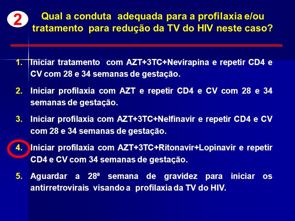 Qual a conduta adequada para a profilaxia e/ou tratamento para redução da TV do HIV neste caso? 1.Iniciar tratamento com AZT+3TC+Nevirapina e repetir