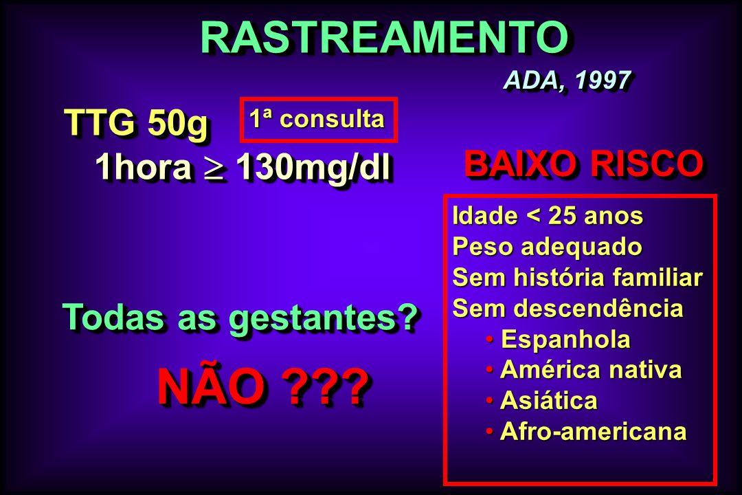 RASTREAMENTORASTREAMENTO ADA, 1997 ADA, 1997 Todas as gestantes? NÃO ??? BAIXO RISCO Idade < 25 anos Peso adequado Sem história familiar Sem descendên