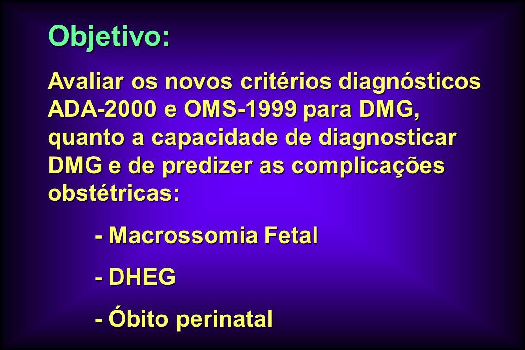 Objetivo: Avaliar os novos critérios diagnósticos ADA-2000 e OMS-1999 para DMG, quanto a capacidade de diagnosticar DMG e de predizer as complicações