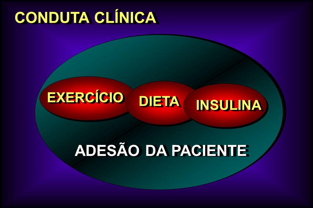 CONDUTA CLÍNICA EXERCÍCIOEXERCÍCIO DIETADIETA INSULINAINSULINA ADESÃO DA PACIENTE