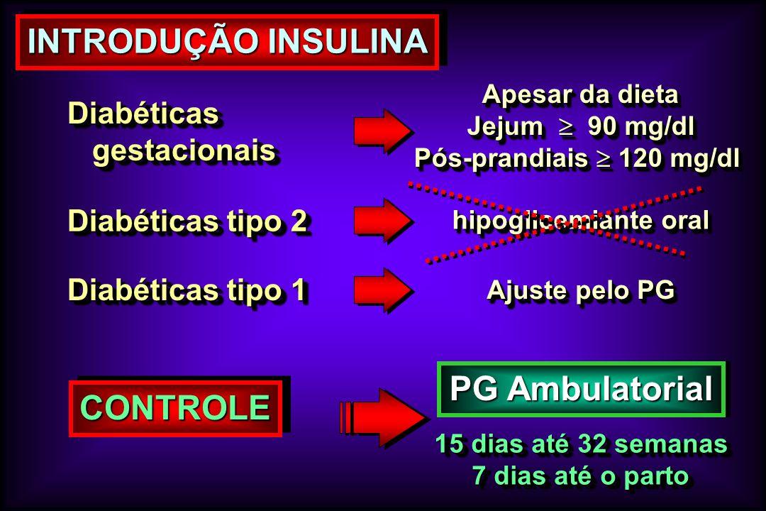 INTRODUÇÃO INSULINA Diabéticas gestacionais gestacionaisDiabéticas Apesar da dieta Jejum 90 mg/dl Pós-prandiais 120 mg/dl Apesar da dieta Jejum 90 mg/