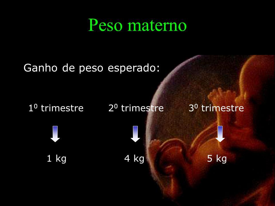 Peso materno Ganho de peso esperado: 1 0 trimestre2 0 trimestre3 0 trimestre 1 kg4 kg5 kg