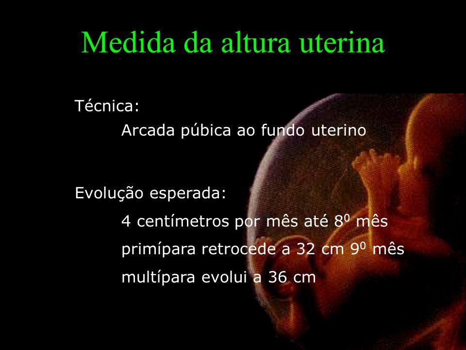 Medida da altura uterina Técnica: Arcada púbica ao fundo uterino Evolução esperada: 4 centímetros por mês até 8 0 mês primípara retrocede a 32 cm 9 0 mês multípara evolui a 36 cm