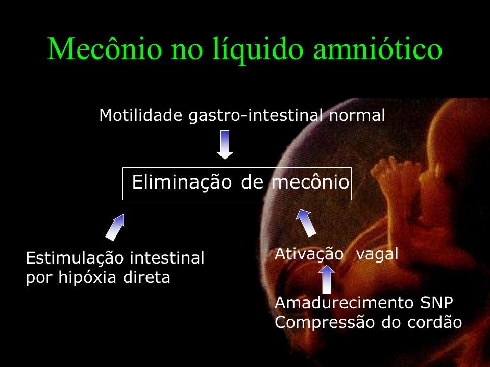 Mecônio no líquido amniótico Eliminação de mecônio Motilidade gastro-intestinal normal Ativação vagal Estimulação intestinal por hipóxia direta Amadurecimento SNP Compressão do cordão