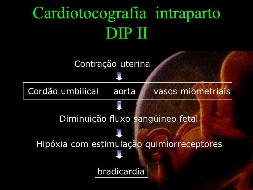 Cardiotocografia intraparto DIP II Contração uterina Cordão umbilical aorta vasos miometriais Hipóxia com estimulação quimiorreceptores bradicardia Diminuição fluxo sangüineo fetal