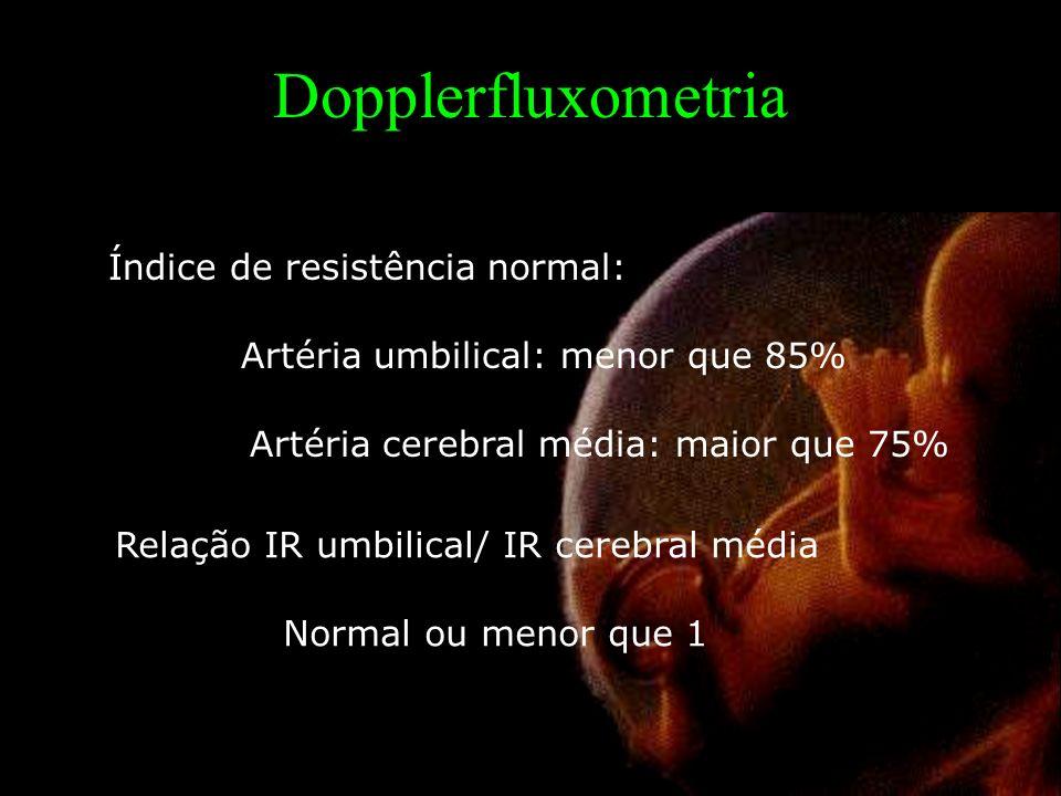 Dopplerfluxometria Índice de resistência normal: Artéria umbilical: menor que 85% Artéria cerebral média: maior que 75% Relação IR umbilical/ IR cerebral média Normal ou menor que 1