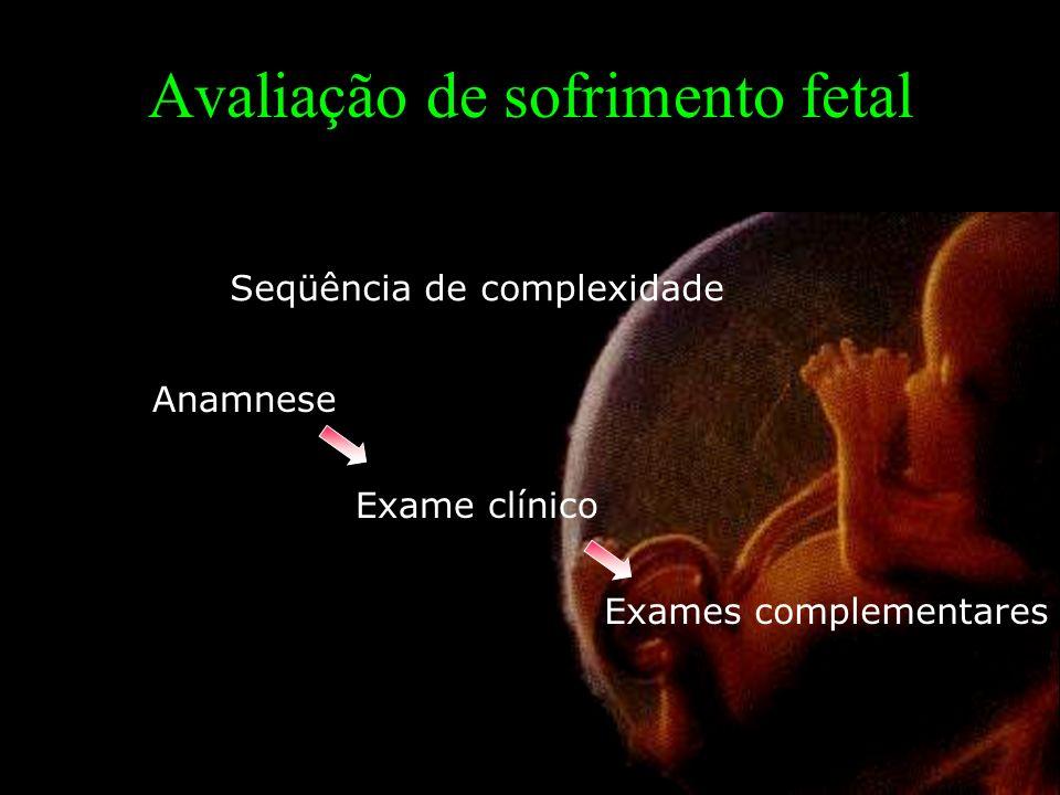 Avaliação de sofrimento fetal Seqüência de complexidade Anamnese Exame clínico Exames complementares